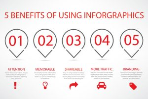 The Unparalleled Benefits of Infographics