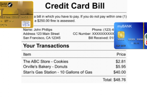 Deciphering Credit Card Billing Statements