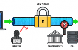 Business Security: Why Remote Working Needs a VPN