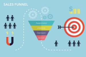 Pyramid of sales funnel: An overview