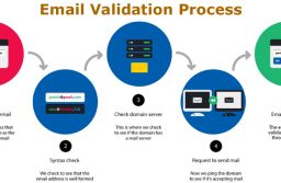 What Email Validation Means for Your Business