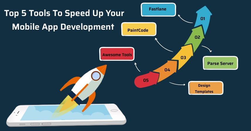 5 Tools to Speed Up Mobile App Development