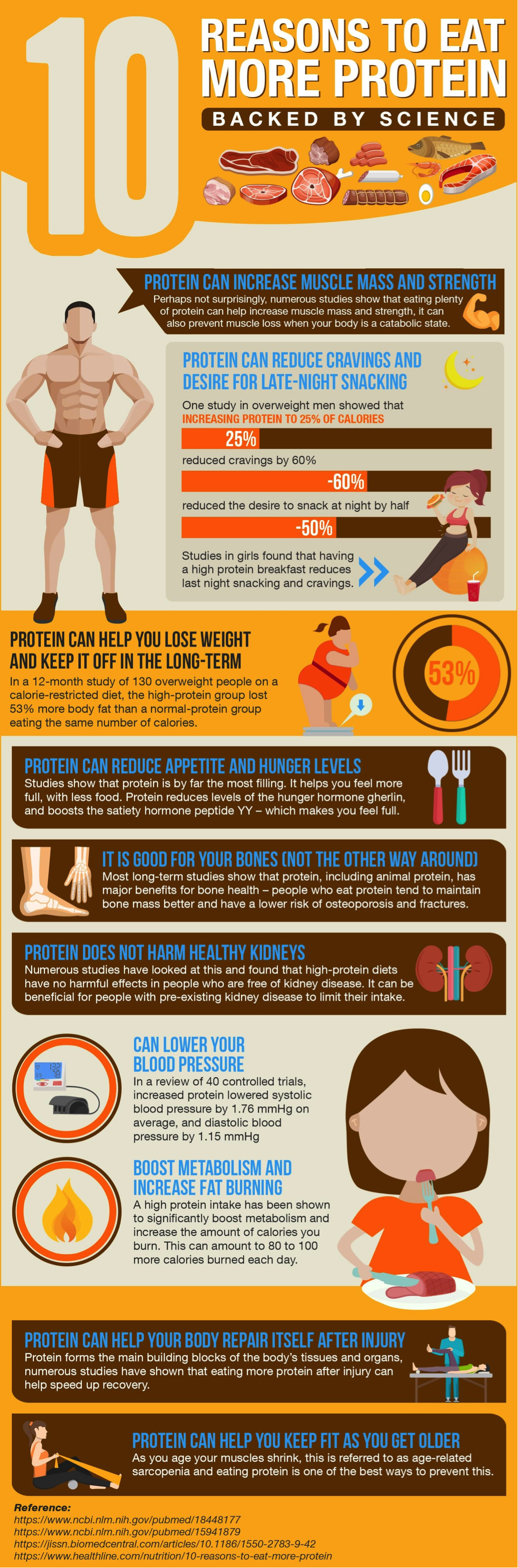 how does a high protein diet benifit you