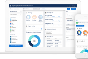 Top 5 Salesforce Apps To Help To Improve Team Productivity