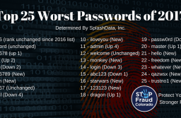 6 Things That You Must Consider While Choosing A Strong Password
