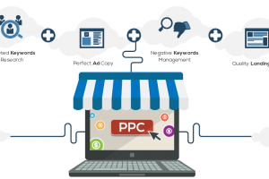 It's Time for Super Sonic PPC Management