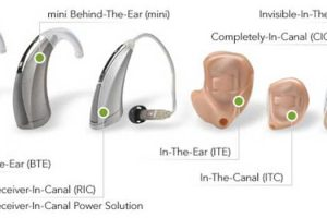 4 Different Types of Hearing Aids