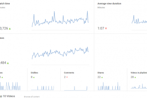 How to Check Your YouTube Channel Statistics and Compare with Other Channels