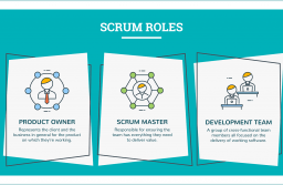 Top 8 Mistakes in Scrum and How to Avoid Them