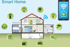 Houses that think: Pros and Cons of a Smart Home