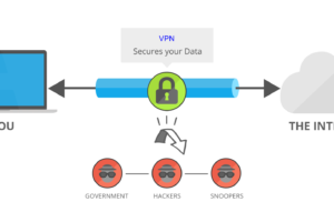 What is VPN? How does a VPN Work?