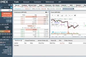 Bitmex hits new Trading Volume Records