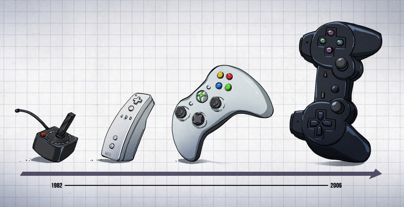 Evolution of Video Games - From the Origins to the Present