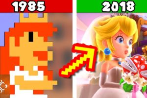 Evolution of Video Games – From the Origins to the Present