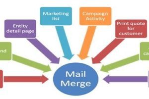 Saving Time, Money, and Energy with Mail Merge