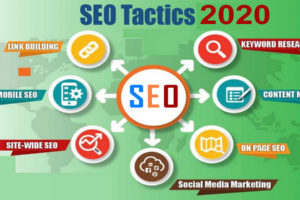 How to Do Search Engine Optimization in 2020